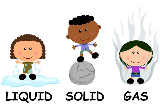 Three States of Matter: Liquid, Solid, and Gas