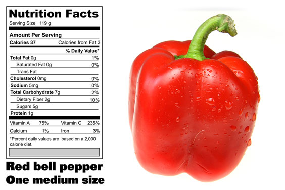Red Bell Pepper Nutritional Information